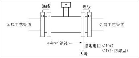 电磁流量计安装在金属管道上的接地方法