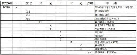 电子式流量开关选型表