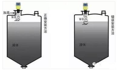 超声波液位计组成图