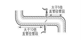 管道式超声波流量计安装要点与安装图示!