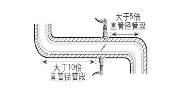 管段式超声波流量计安装