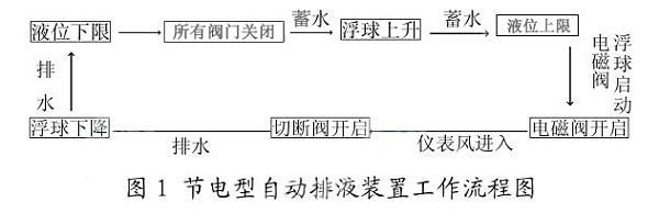 超声波热量表应用案例
